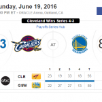 Cleveland Cavaliers vs Golden State Warriors Game 7 Result, Highlights, Scores